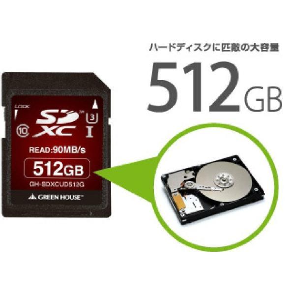 GH-SDXCUD512G グリーンハウス UHS- スピードクラス3対応の高速モデル大容量512GB SDXCカード sks 01