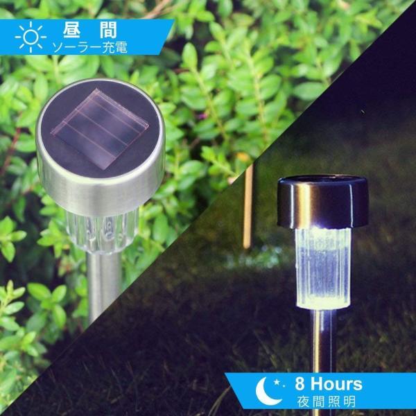 LEDガーデンライト ソーラーライト パスライト ステンレス製 防水 耐衝撃 光センサー感知 自動点灯消灯 埋め込み式 10本セット sky-sky 04
