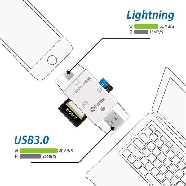 IOS10対応(ホワイト) カードリーダー iOS・Android対応 SD/TFカードリーダー iPhone/iPad/Android/コンピューター用 トレイルカメラ用SDカードリーダー|sky-sky|05