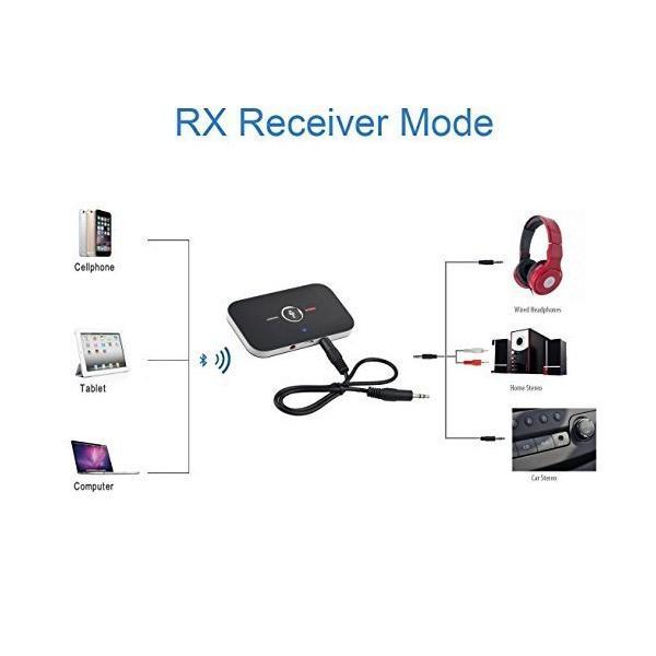 Bluetooth 無線受信機,2 In 1ワイヤレスブルートゥース4.0トランスミッタレシーバA2DPステレオオーディオミュージックアダプタ