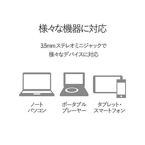 エレコム スピーカー USB給電 4W コンパクト ブラック MS-P08UBK