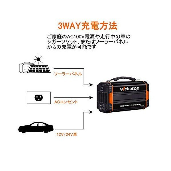 Webetop ポータブル電源 大容量 222Wh/60000mAh 正弦波 AC250W DC USB出力 ソーラーパネル充電可能 家庭用蓄電池|skygarden|04