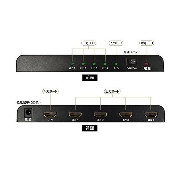 グリーンハウス 1つのHDMI機器の画像を4つのディスプレイに映しだすHDMIスプリッター 4K2K(2160p)映像対応 GH-HSPC4-BK