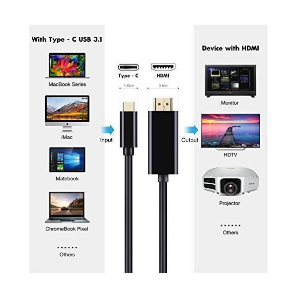 USB Type C HDMI 4K 変換ケーブル HD 高解像度 Thunderbolt3 対応 USB C HDMI アダプター 金メッキ端子