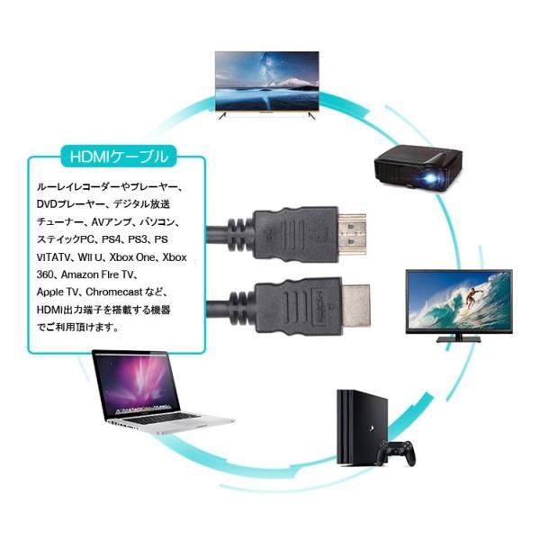 HDMI ver1.4 ケーブル [ A(オス) - A(オス)、4K、オーディオ対応 ] ケーブル長 1.8m [ PS4/WiiU/XboxOne/DVD/映像レコーダーなど映像機器対応 HDMI1814