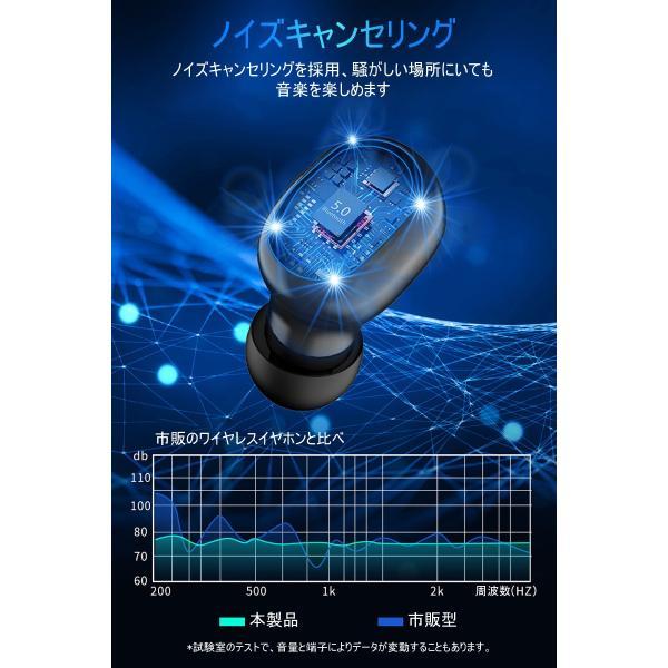ワイヤレスイヤホン Bluetooth 5.0 ヘッドセット IPX防水 自動ペアリング 両耳 左右分離型 Hi-Fi高音質 指紋タッチ操作 2200mAh大容量 軽量 完全ワイヤレス|slub-shop|04