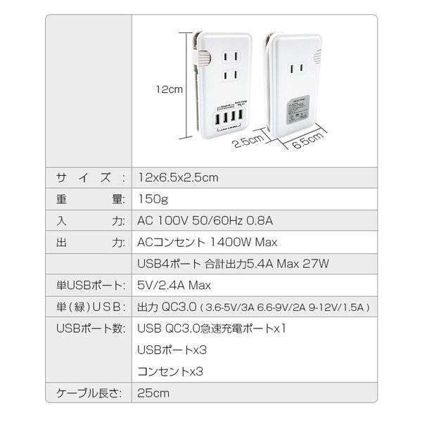 電源タップ USB コンセント 4ポート 複数充電 PSE認証済 コンセント USB 3個口 AC アダプター スマホ充電器 iPhone Type-C Android 全機種対応 一体式 個口 smahoservic 12