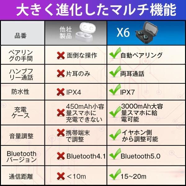 ワイヤレス イヤホン Bluetooth 5.0 ワイヤレス イヤホン ランニング イヤホン ブルートゥース iPhone 充電 モバイルバッテリー マグネット 無線|smahoservic|07