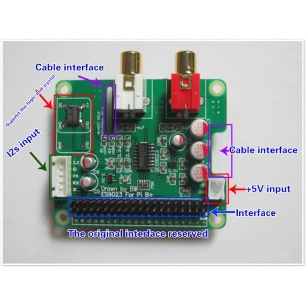 Raspberry Pi 2,3 Model B/B+対応 ES9023 I2S DAC|smart-gadgets