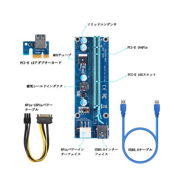 2320043 Dr.meter PCI-E Express エクステンダー カード USB 3.0 PCI-E 1X to 16X 拡張 ライザーカード マイニング ビットコイン 採掘 60cm 延長ケーブル