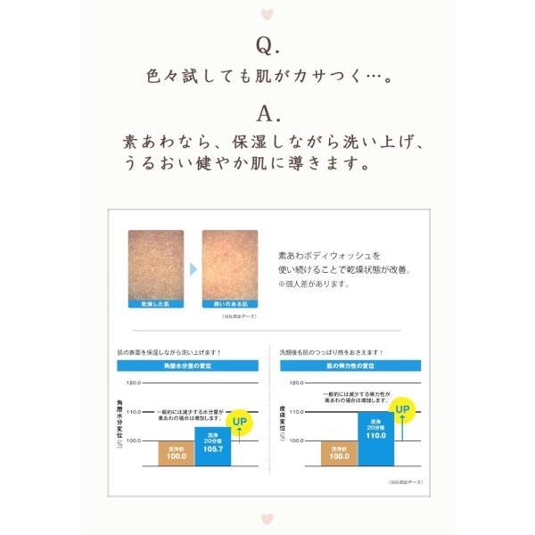 ボディソープ 素あわ ボディウォッシュ 本体 500ml 乾燥肌 敏感肌 保湿成分,薬用成分配合 医薬部外品|soapmax|11