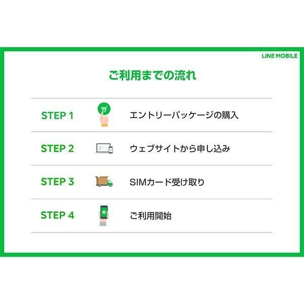 LINEモバイル エントリーパッケージ メール便配送 格安SIM 音声通話 [iPhone/Android共通] スマホ代 月300円キャンペーン実施中(月額基本料300円~) |softbank-selection|07
