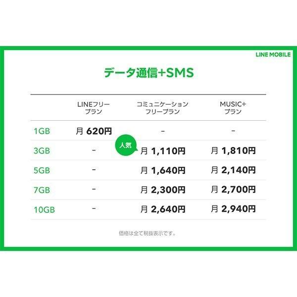 LINEモバイル エントリーパッケージ メール便配送 格安SIM 音声通話 [iPhone/Android共通] スマホ代 月300円キャンペーン実施中(月額基本料300円~) |softbank-selection|08