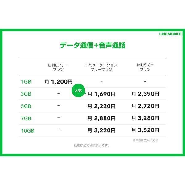 LINEモバイル エントリーパッケージ メール便配送 格安SIM 音声通話 [iPhone/Android共通] スマホ代 月300円キャンペーン実施中(月額基本料300円~) |softbank-selection|09