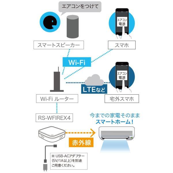 RATOC Systems スマート家電リモコン RS-WFIREX4 Amazon Echo Alexa Google Home Googleアシスタント 対応 赤外線 ラトック softbank-selection 09
