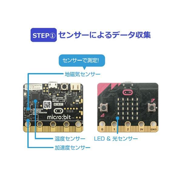 micro:bit(マイクロビット) はじめてセット  プログラミング STEM教育|softbank-selection|05
