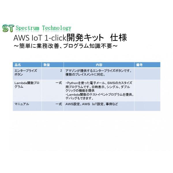 AWS IoT 1-click開発キット:エンタープライズボタン使用|spectrum-tech-y|02