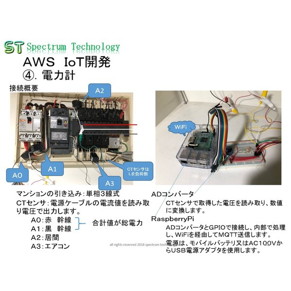 AWS IoTを使った電力計キット+開発キット2プラス:セット品|spectrum-tech-y|03