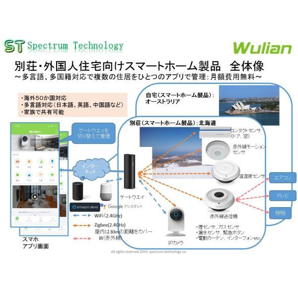 スマートホーム:アドバンスセット(7点)|spectrum-tech-y|04