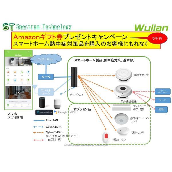 アマゾンギフト券プレゼント:スマートホーム熱中症対策商品(3点)|spectrum-tech-y