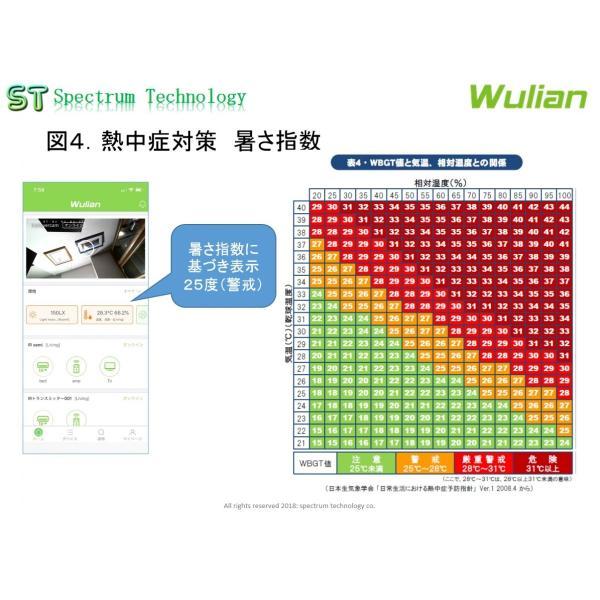 スマートホーム製品を使用した熱中症対策商品(3点)|spectrum-tech-y