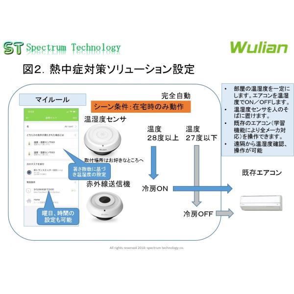 スマートホーム製品を使用した熱中症対策商品(3点)|spectrum-tech-y|03