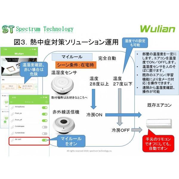 スマートホーム製品を使用した熱中症対策商品(3点)|spectrum-tech-y|04