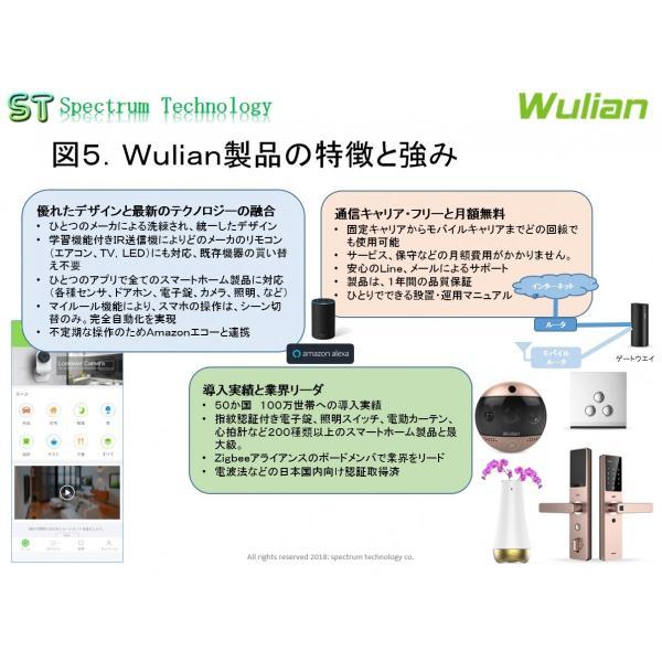 スマートホーム製品を使用した熱中症対策商品(3点)|spectrum-tech-y|05