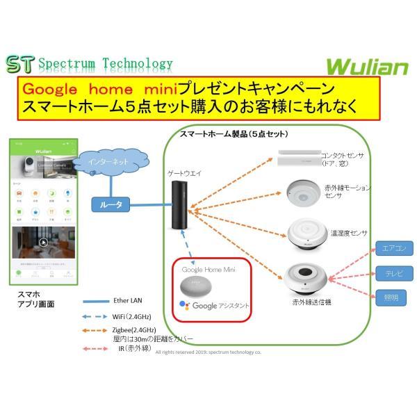 Google home miniプレゼント:スマートホーム5点セット spectrum-tech-y