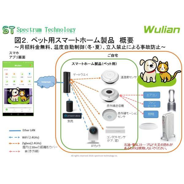 ペット用スマートホーム製品:寒さ・熱中症防止、事故防止 (5点)|spectrum-tech-y|02