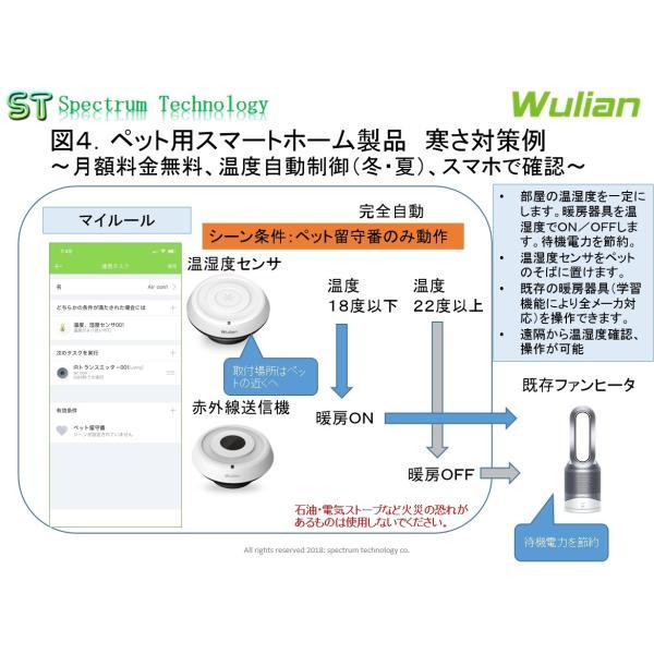 ペット用スマートホーム製品:寒さ・熱中症防止、事故防止 (5点)|spectrum-tech-y|04