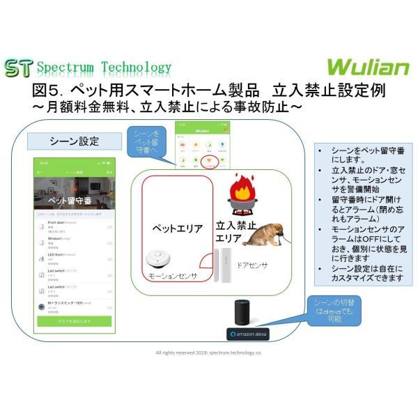 ペット用スマートホーム製品:寒さ・熱中症防止、事故防止 (5点)|spectrum-tech-y|05