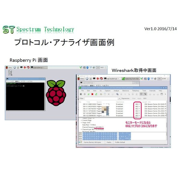 WiFiプロトコル・アナライザ基本部|spectrum-tech-y|04