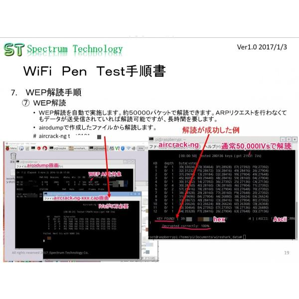 WiFiプロトコル・アナライザ基本部|spectrum-tech-y|05
