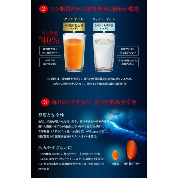 3袋セット クリルオイル EPA DHA アスタキサンチン +10種のビタミン 南極クリルビタミン 南極オキアミ 120粒|spl|04
