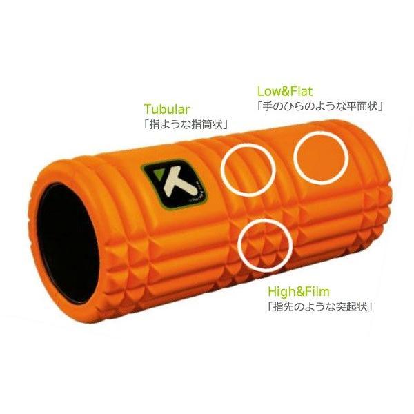 送料無料 TriggerPoint トリガーポイント グリッドフォームローラー 1.0 筋膜リリース セルフマッサージ sportsimpact 04