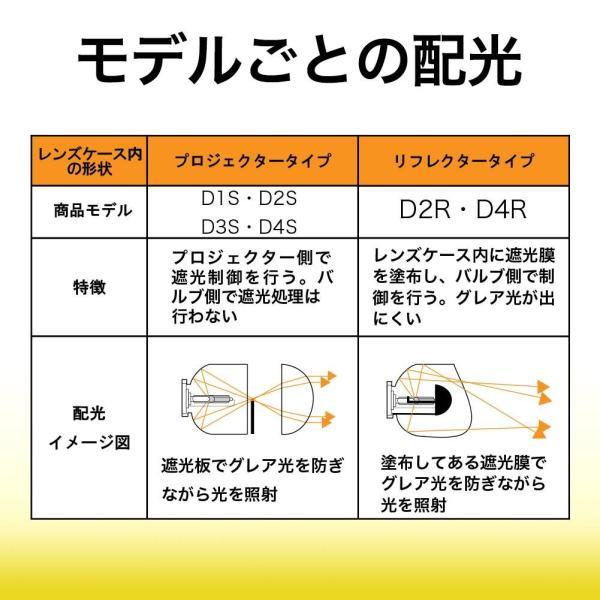 HIDバルブ 35W D2R クラウン GRS184 GRS180 GRS182 ロービーム 用  2コセット トヨタ|star-parts2|10