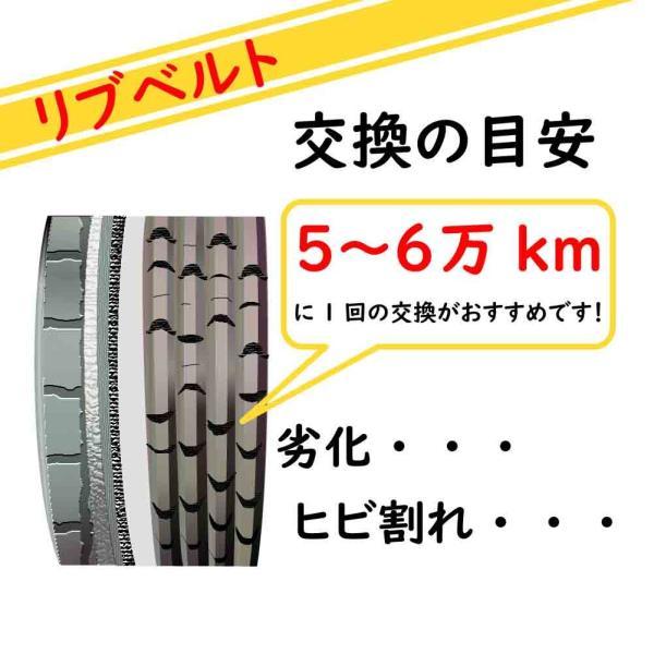 ファンベルトセット 日産 モコ 型式MG21S H15.05〜 タクティ 2本セット|star-parts|02
