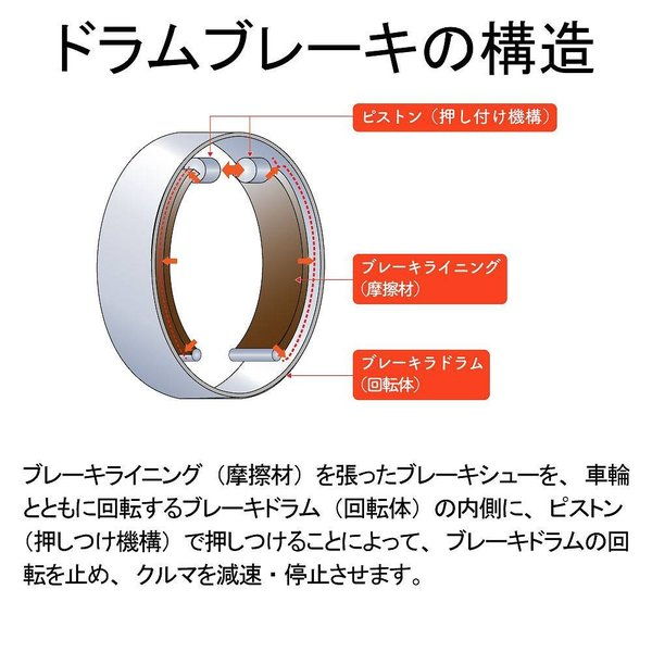 リアブレーキシュー ミラ L710S 用 KN0036 ダイハツ MKカシヤマ star-parts 03