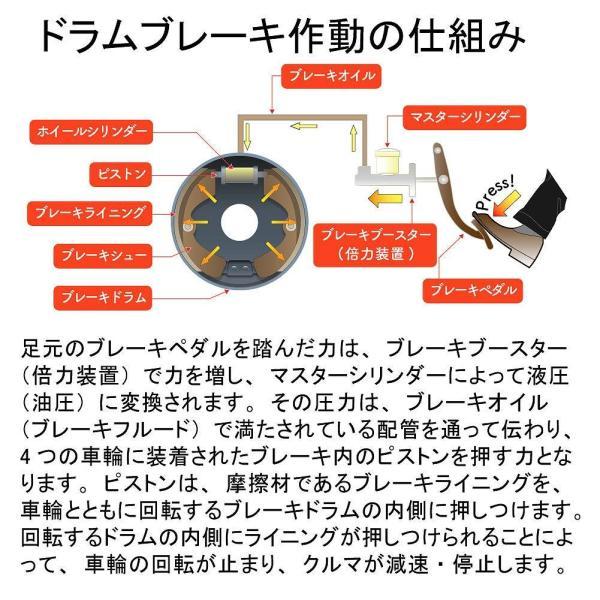 リアブレーキシュー ミラ L710S 用 KN0036 ダイハツ MKカシヤマ star-parts 04