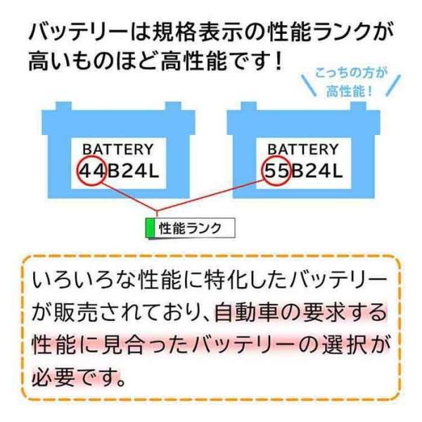 バッテリー N-40B19L/SB 三菱 eKワゴン 型式UA-H81W H15.05〜H16.05対応 SBシリーズ パナソニック|star-parts|05