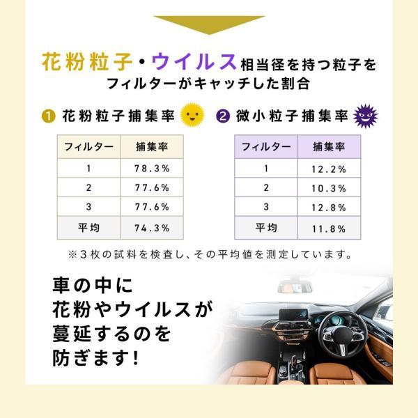 エアコンフィルター クリーンフィルター ムーヴ LA100S LA110S 用 SCF-9007A ダイハツ 活性炭入|star-parts|03
