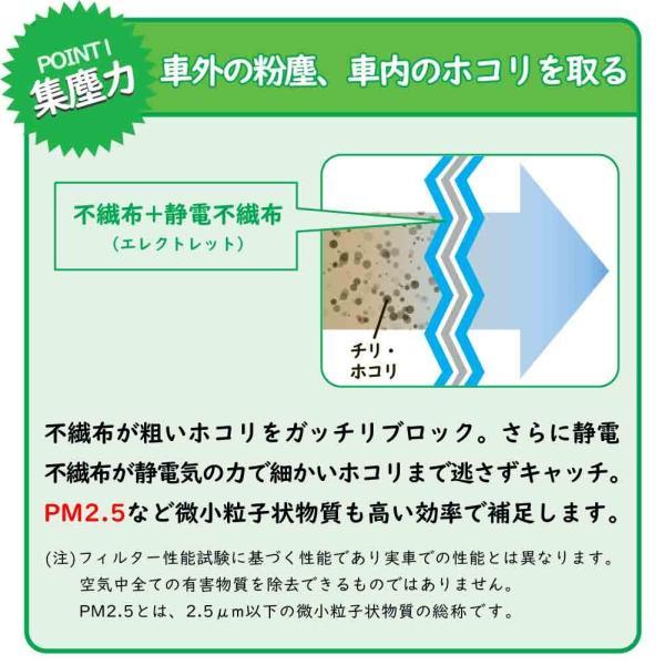 PMC エアコンフィルター クリーンフィルターー ダイハツ ストーリア M110S用 PC-601C 活性炭入脱臭タイプ Cタイプ パシフィック工業|star-parts|03