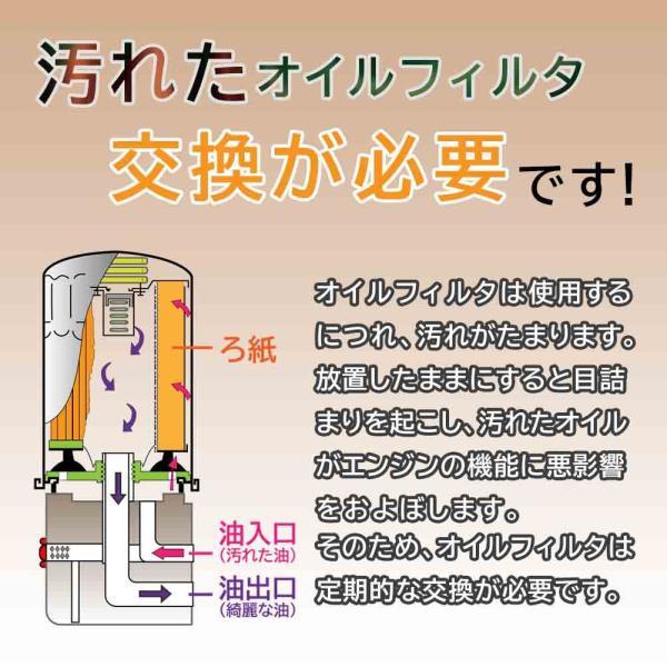 オイルフィルター ダイハツ アトレー 型式S130V用 LO-921K G-PARTS オイルエレメント|star-parts|03