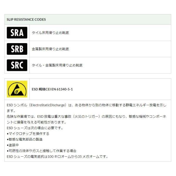 スパルコ 安全靴 LEGEND S3-ESD セーフティーシューズ Sparco|star5|07