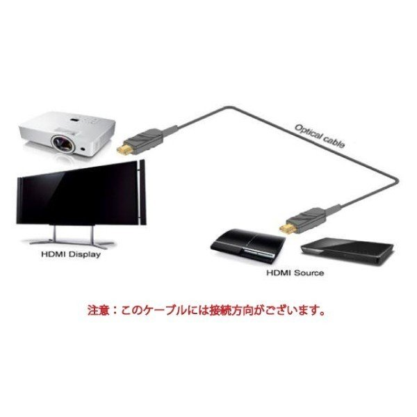 HDMI 4K/60P HDR対応 光ファイバーHDMIケーブル15m 18Gbps HD2AOCL-15M スターケーブル【在庫品】