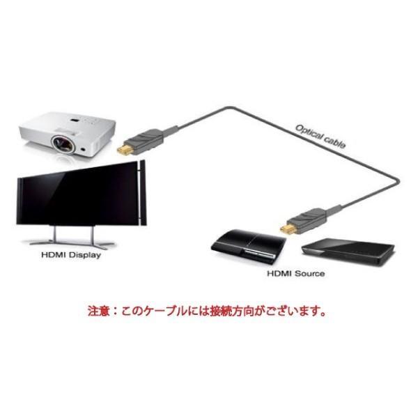 光ファイバーHDMIケーブル70m フルハイビジョン(1080p)対応 HDAOCN-70M スターケーブル【在庫品】