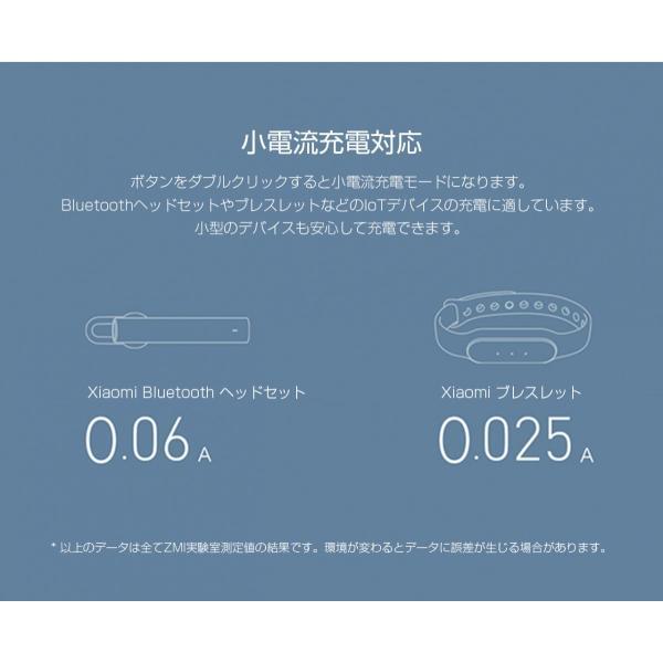 ※1/24(木)販売終了【正規品】Xiaomi 20000mAh Power Bank 2C 双方向急速充電 モバイルバッテリー 大容量 2ポート QC3.0 AFC FCP対応 1年保証|starq-online|06