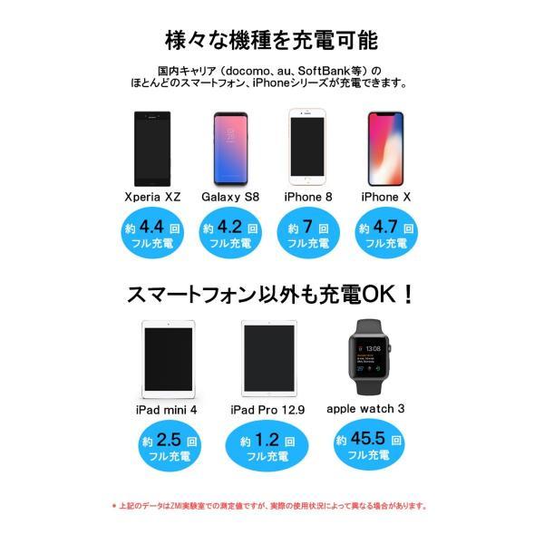 【正規品】20000mAh Mi Power Bank (ホワイト) | Xiaomi (小米、シャオミ) モバイルバッテリー 大容量 iPhone/iPad/Android/デュアルUSB|starq-online|05