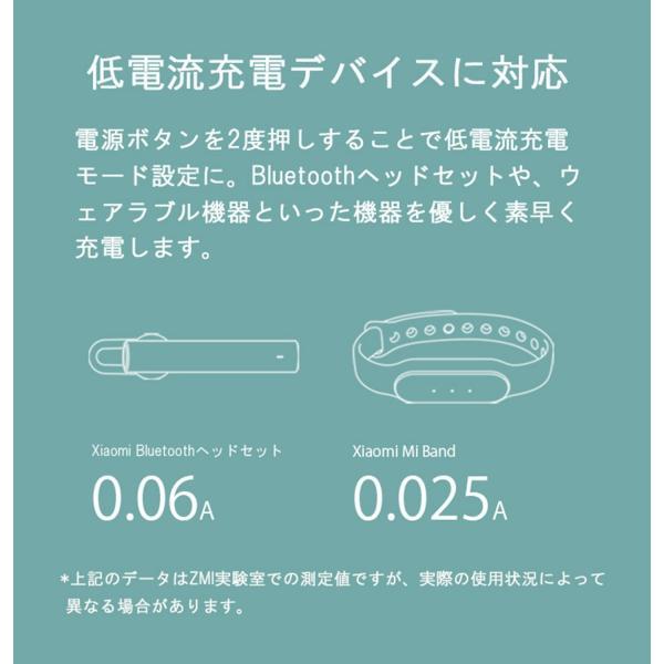 【正規品】10000mAh Mi Power Bank Pro (グレー) | Xiaomi (小米、シャオミ) モバイルバッテリー 軽量薄型 Type-Cポート搭載|starq-online|10